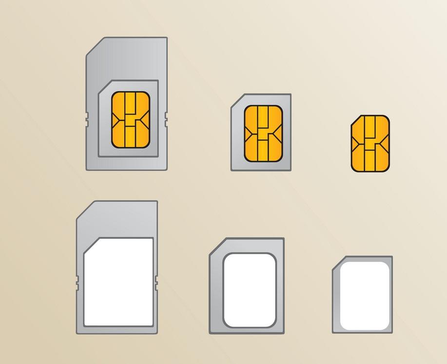 Types of SIM Cards