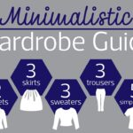 The Capsule Wardrobe: How to Reduce Your Closet